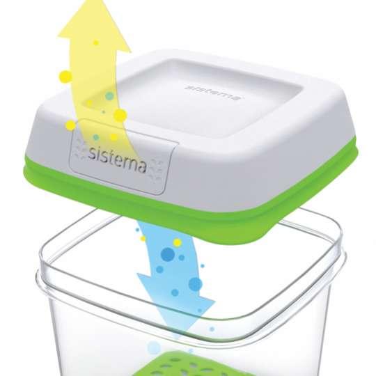 sistema - Frische-Boxen FreshWorks - Funktion
